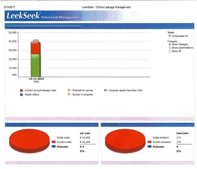 LeekSeek Report image