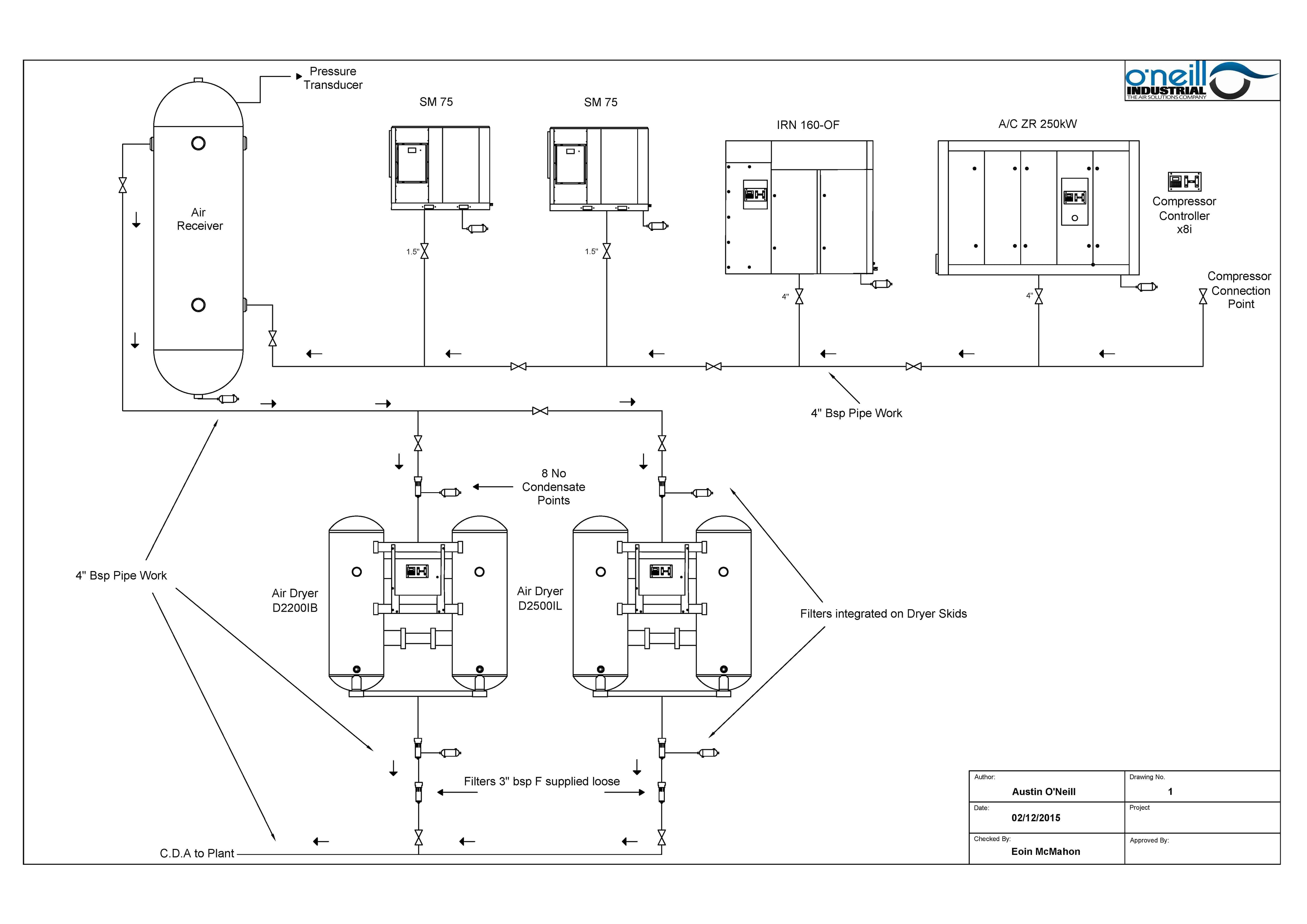 Hovione compressed air solution by o\u0027neill industrial o\u0027neill electrical schematic hovione compressed air solution by o\u0027neill industrial